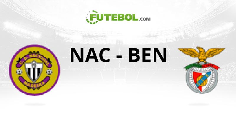 Resumo Benfica Nacional: Jogo Nacional X Benfica Ao Vivo, Liga NOS Futebol, 2